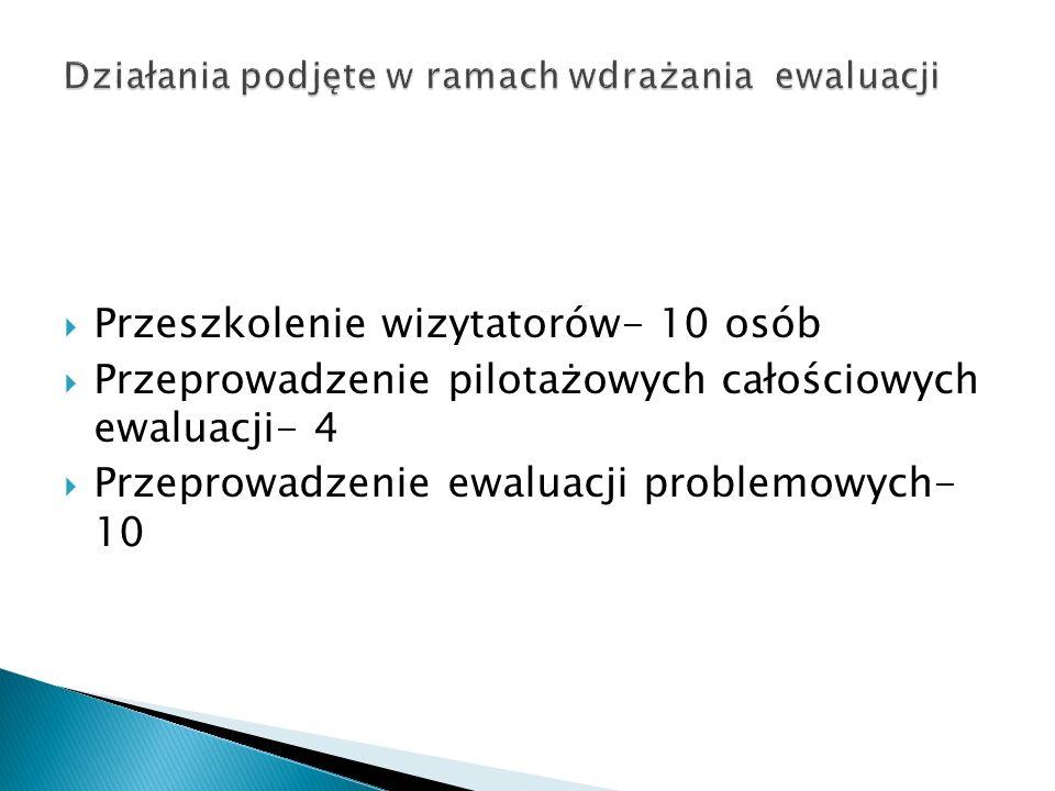 Przeszkolenie wizytatorów- 10 osób Przeprowadzenie pilotażowych całościowych ewaluacji- 4 Przeprowadzenie ewaluacji problemowych- 10