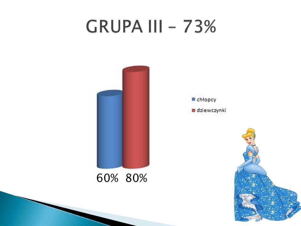60% 80%