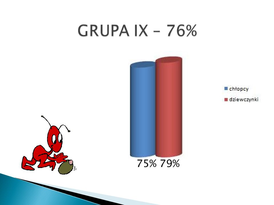 75% 79%
