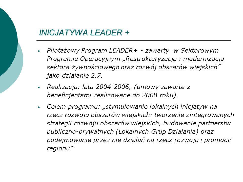 INICJATYWA LEADER + Pilotażowy Program LEADER+ - zawarty w Sektorowym Programie Operacyjnym Restrukturyzacja i modernizacja sektora żywnościowego oraz rozwój obszarów wiejskich jako działanie 2.7.