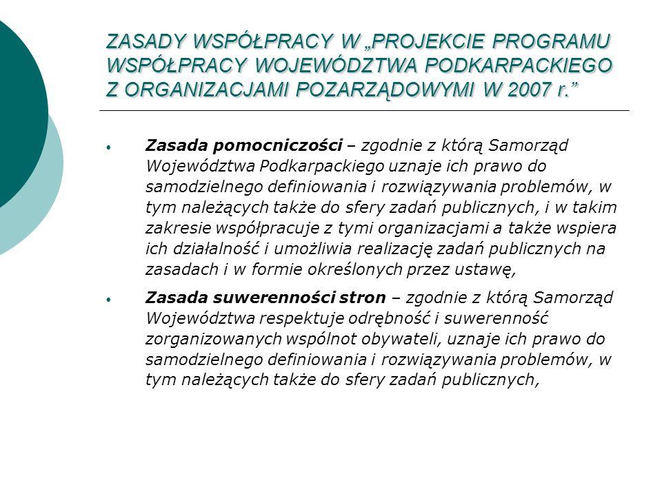 ZASADY WSPÓŁPRACY W PROJEKCIE PROGRAMU WSPÓŁPRACY WOJEWÓDZTWA PODKARPACKIEGO Z ORGANIZACJAMI POZARZĄDOWYMI W 2007 r.