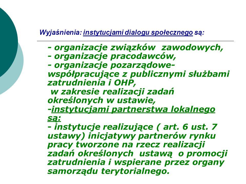 Wyjaśnienia: instytucjami dialogu społecznego są: - organizacje związków zawodowych, - organizacje pracodawców, - organizacje pozarządowe- współpracuj