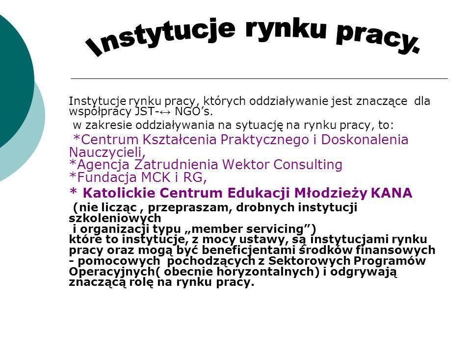 Instytucje rynku pracy, których oddziaływanie jest znaczące dla współpracy JST- NGOs. w zakresie oddziaływania na sytuację na rynku pracy, to: *Centru
