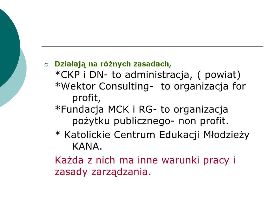 Działają na różnych zasadach, *CKP i DN- to administracja, ( powiat) *Wektor Consulting- to organizacja for profit, *Fundacja MCK i RG- to organizacja