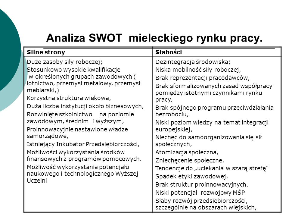 Analiza SWOT mieleckiego rynku pracy. Silne stronySłabości Duże zasoby siły roboczej; Stosunkowo wysokie kwalifikacje w określonych grupach zawodowych