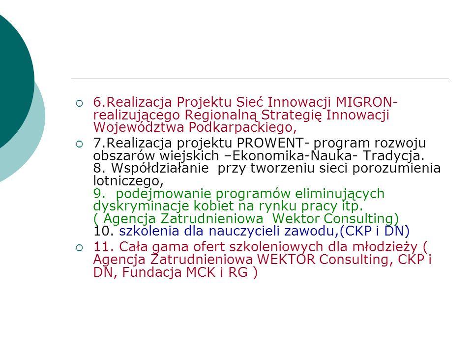 6.Realizacja Projektu Sieć Innowacji MIGRON- realizującego Regionalną Strategię Innowacji Województwa Podkarpackiego, 7.Realizacja projektu PROWENT- p