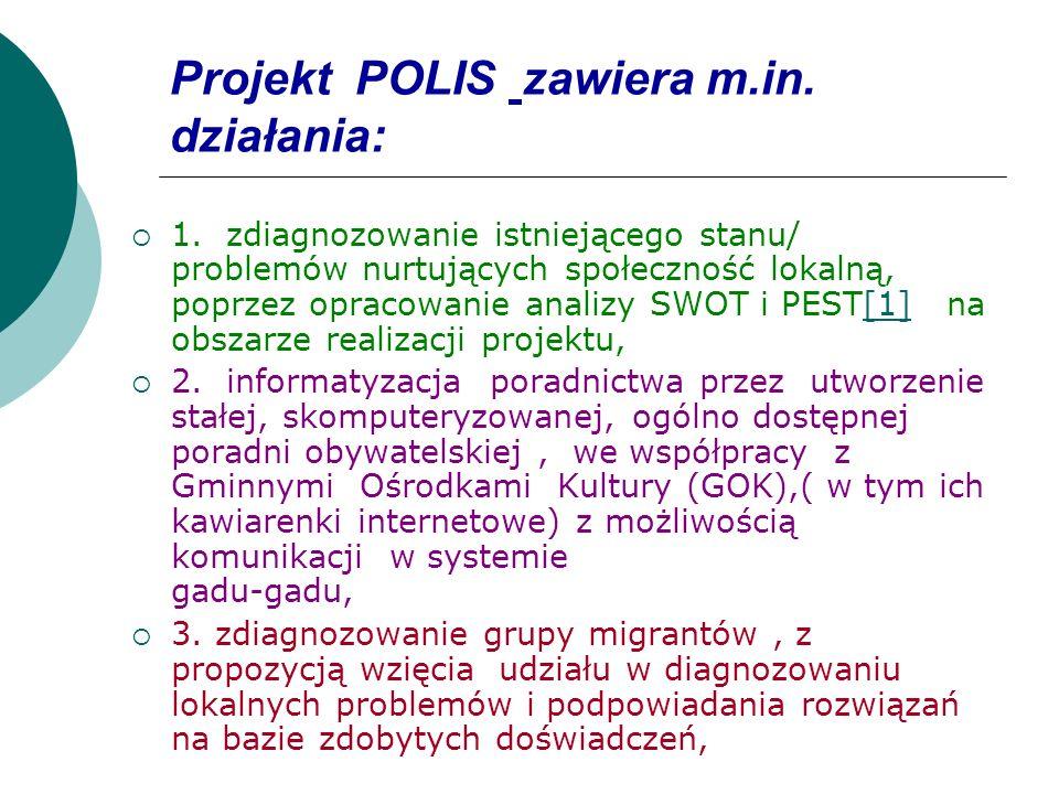 Projekt POLIS zawiera m.in. działania: 1. zdiagnozowanie istniejącego stanu/ problemów nurtujących społeczność lokalną, poprzez opracowanie analizy SW