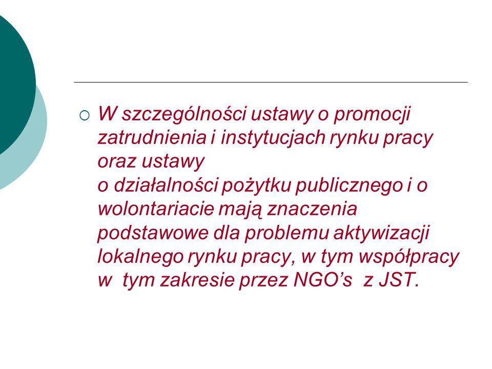 Dzia ł ania wspólne- organizacje pozarz ą dowe administracja publiczna: