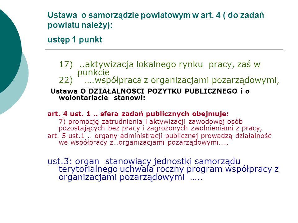Ustawa o samorządzie powiatowym w art. 4 ( do zadań powiatu należy): ustęp 1 punkt 17)..aktywizacja lokalnego rynku pracy, zaś w punkcie 22) ….współpr