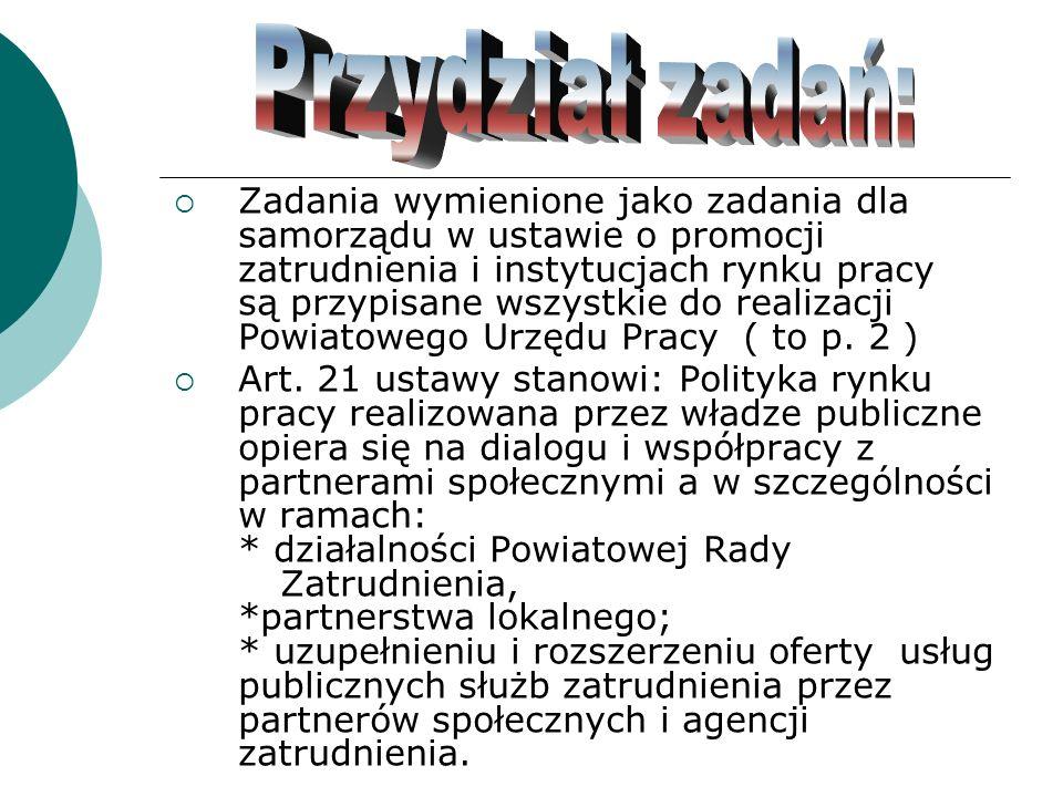Projekt POLIS zawiera m.in.działania: 1.