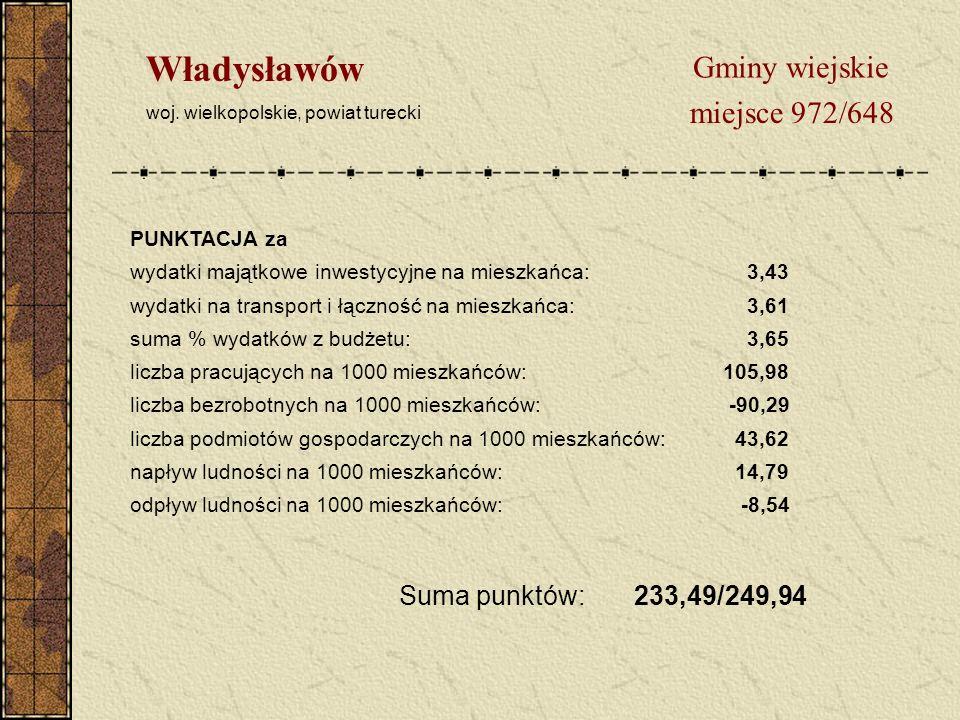 Gminy wiejskie miejsce 972/648 Władysławów woj.