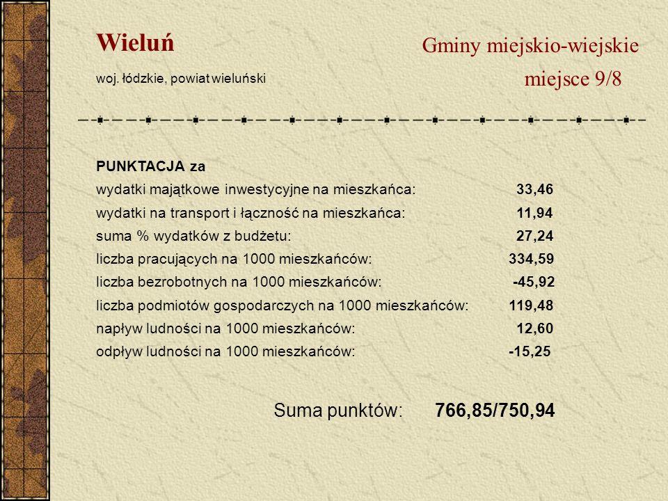 Gminy miejskio-wiejskie miejsce 9/8 Wieluń woj.