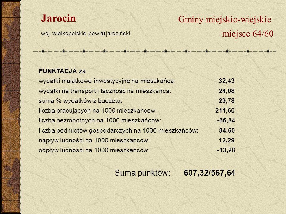 Gminy miejskio-wiejskie miejsce 64/60 Jarocin woj.