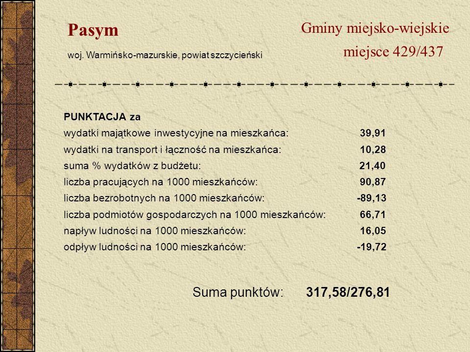 Gminy miejsko-wiejskie miejsce 429/437 Pasym woj.