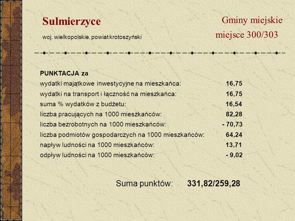Gminy miejskie miejsce 300/303 Sulmierzyce woj.