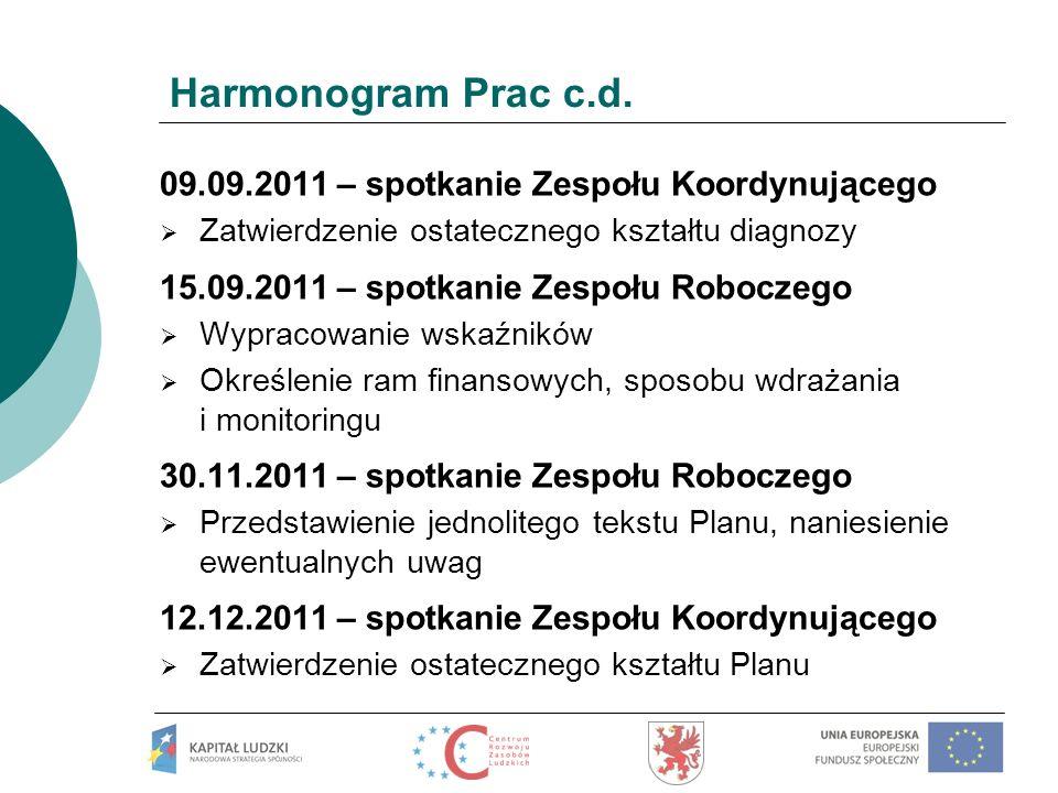 Harmonogram Prac c.d. 09.09.2011 – spotkanie Zespołu Koordynującego Zatwierdzenie ostatecznego kształtu diagnozy 15.09.2011 – spotkanie Zespołu Robocz