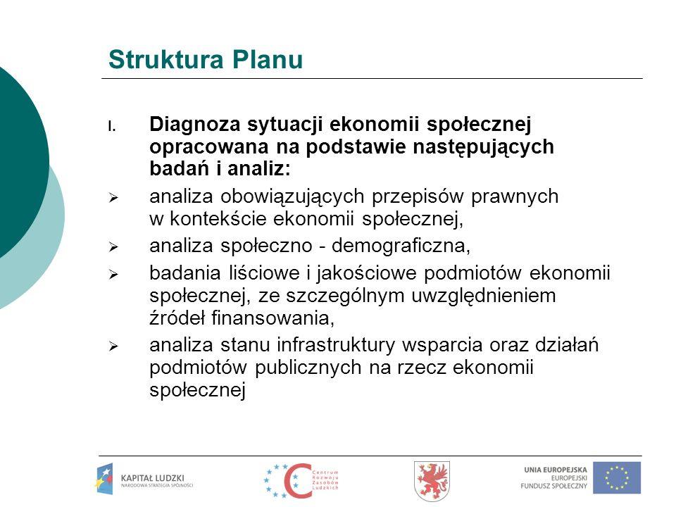 Struktura Planu I. Diagnoza sytuacji ekonomii społecznej opracowana na podstawie następujących badań i analiz: analiza obowiązujących przepisów prawny