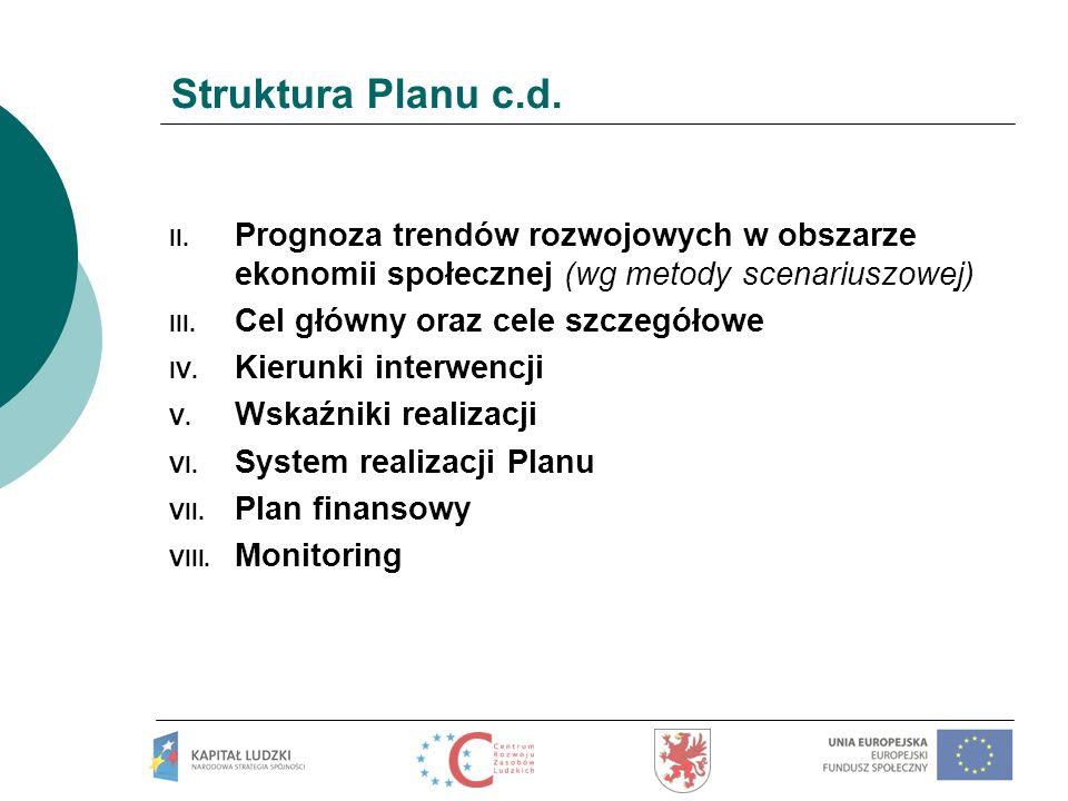 Struktura Planu c.d. II. Prognoza trendów rozwojowych w obszarze ekonomii społecznej (wg metody scenariuszowej) III. Cel główny oraz cele szczegółowe