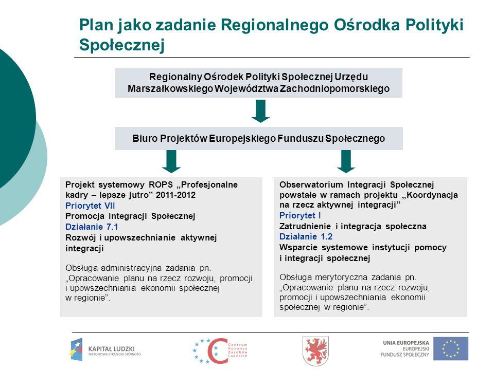 Plan jako zadanie Regionalnego Ośrodka Polityki Społecznej Obserwatorium Integracji Społecznej powstałe w ramach projektu Koordynacja na rzecz aktywne