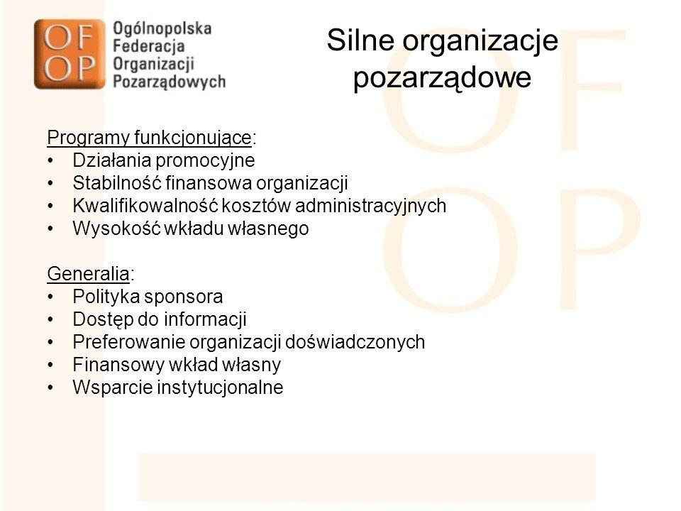 Silne organizacje pozarządowe Programy funkcjonujące: Działania promocyjne Stabilność finansowa organizacji Kwalifikowalność kosztów administracyjnych Wysokość wkładu własnego Generalia: Polityka sponsora Dostęp do informacji Preferowanie organizacji doświadczonych Finansowy wkład własny Wsparcie instytucjonalne