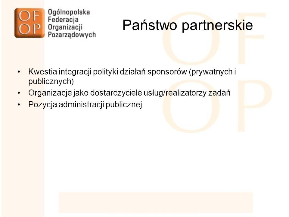 Państwo partnerskie Kwestia integracji polityki działań sponsorów (prywatnych i publicznych) Organizacje jako dostarczyciele usług/realizatorzy zadań Pozycja administracji publicznej