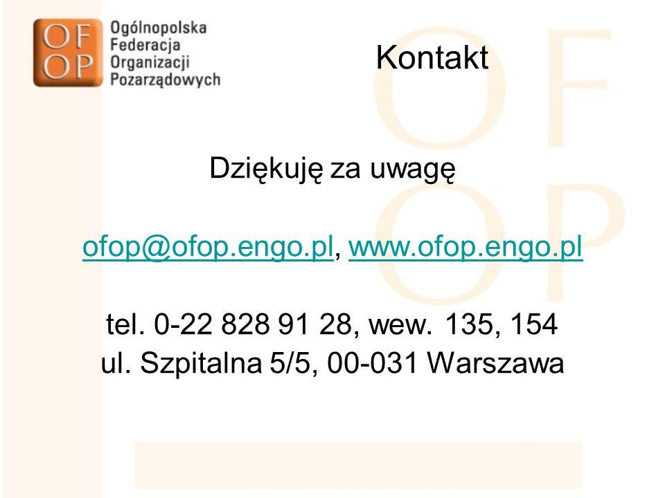 Kontakt Dziękuję za uwagę ofop@ofop.engo.plofop@ofop.engo.pl, www.ofop.engo.plwww.ofop.engo.pl tel.