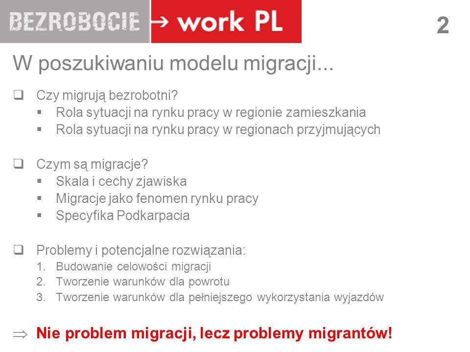 LUBLIN 2 W poszukiwaniu modelu migracji... Czy migrują bezrobotni.