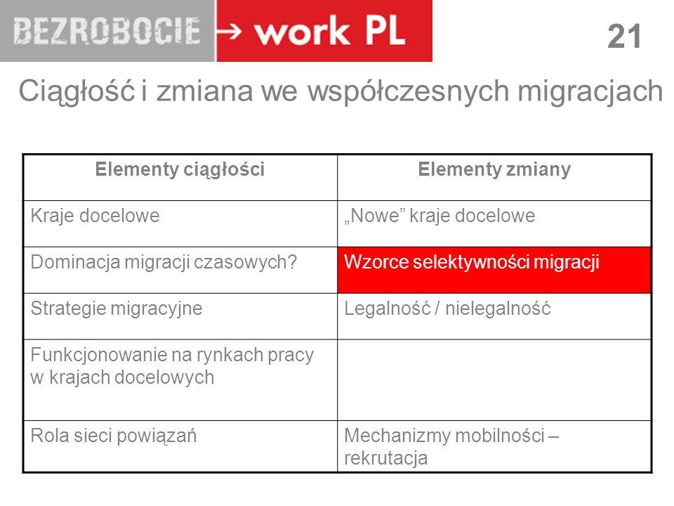 LUBLIN 21 Ciągłość i zmiana we współczesnych migracjach Elementy ciągłościElementy zmiany Kraje doceloweNowe kraje docelowe Dominacja migracji czasowych Wzorce selektywności migracji Strategie migracyjneLegalność / nielegalność Funkcjonowanie na rynkach pracy w krajach docelowych Rola sieci powiązańMechanizmy mobilności – rekrutacja