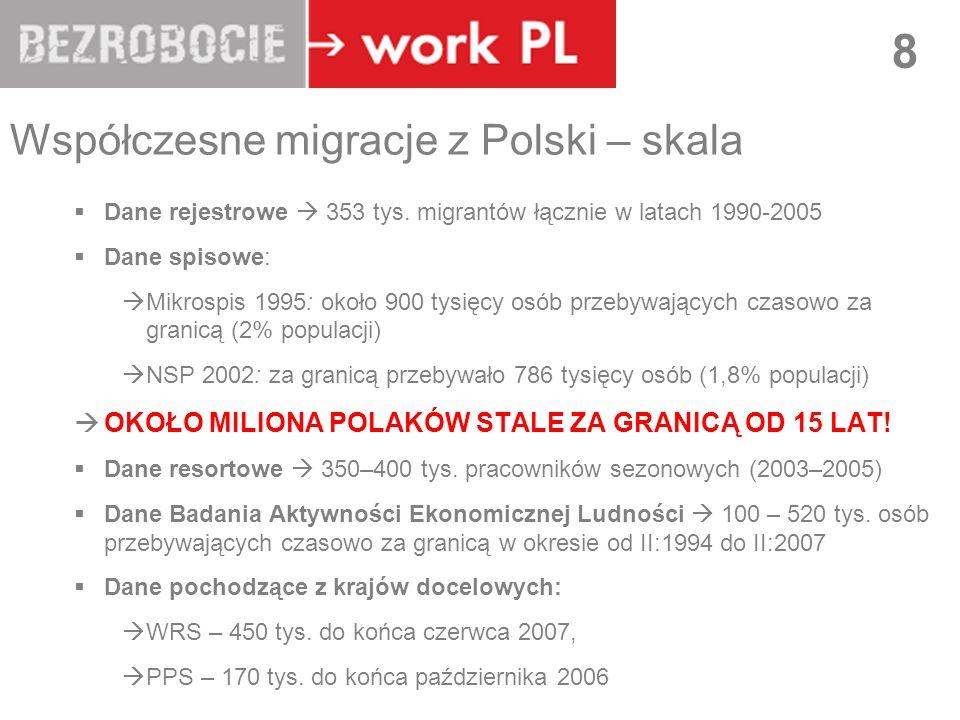 LUBLIN 8 Współczesne migracje z Polski – skala Dane rejestrowe 353 tys.