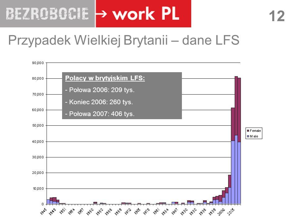 LUBLIN 12 Przypadek Wielkiej Brytanii – dane LFS Polacy w brytyjskim LFS: - Połowa 2006: 209 tys. - Koniec 2006: 260 tys. - Połowa 2007: 406 tys.
