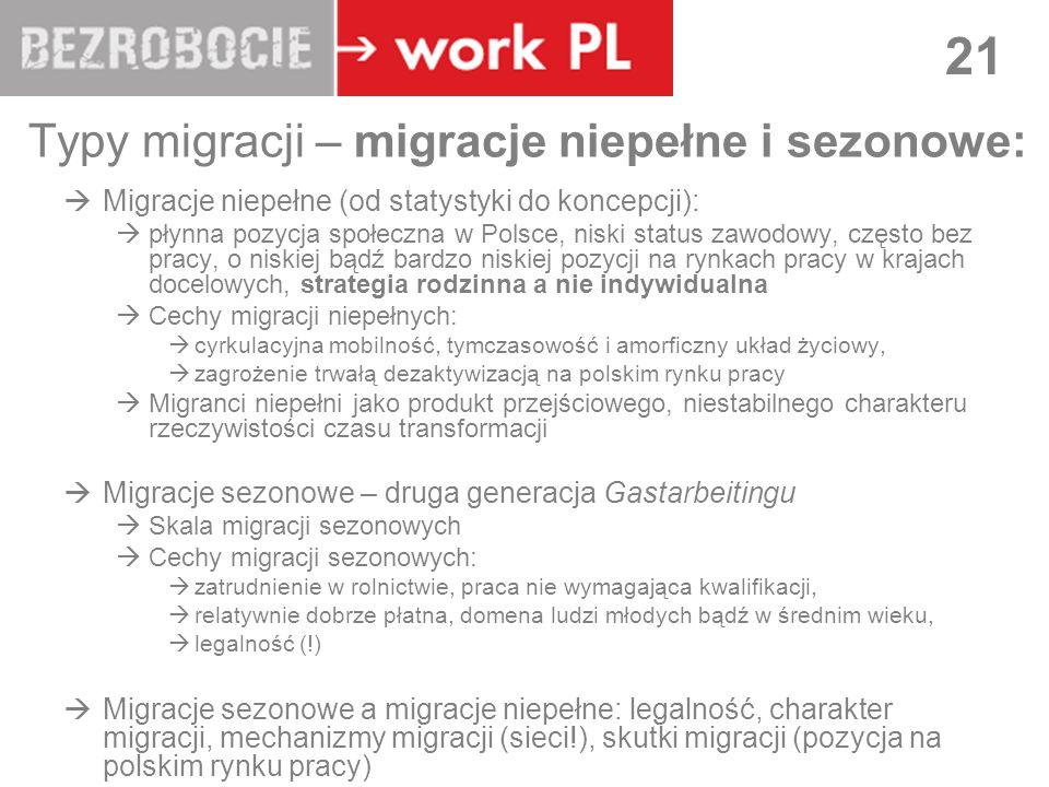 LUBLIN 21 Typy migracji – migracje niepełne i sezonowe: Migracje niepełne (od statystyki do koncepcji): płynna pozycja społeczna w Polsce, niski statu