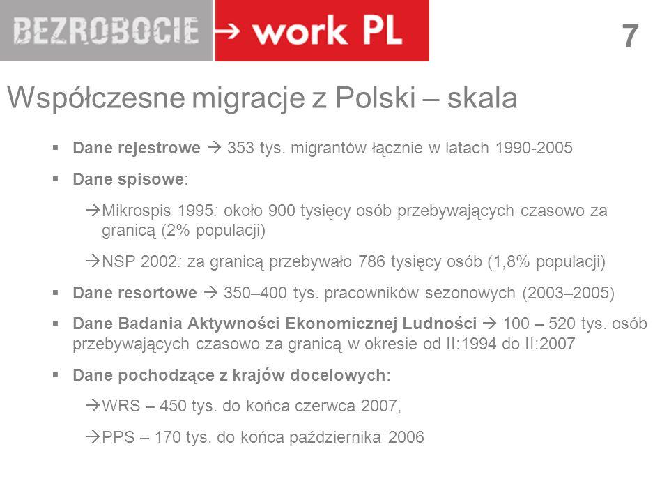 LUBLIN 7 Współczesne migracje z Polski – skala Dane rejestrowe 353 tys. migrantów łącznie w latach 1990-2005 Dane spisowe: Mikrospis 1995: około 900 t