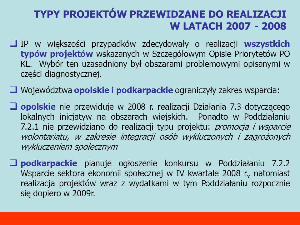 IP w większości przypadków zdecydowały o realizacji wszystkich typów projektów wskazanych w Szczegółowym Opisie Priorytetów PO KL.