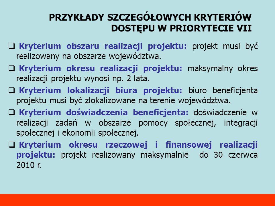 Kryterium obszaru realizacji projektu: projekt musi być realizowany na obszarze województwa. Kryterium okresu realizacji projektu: maksymalny okres re