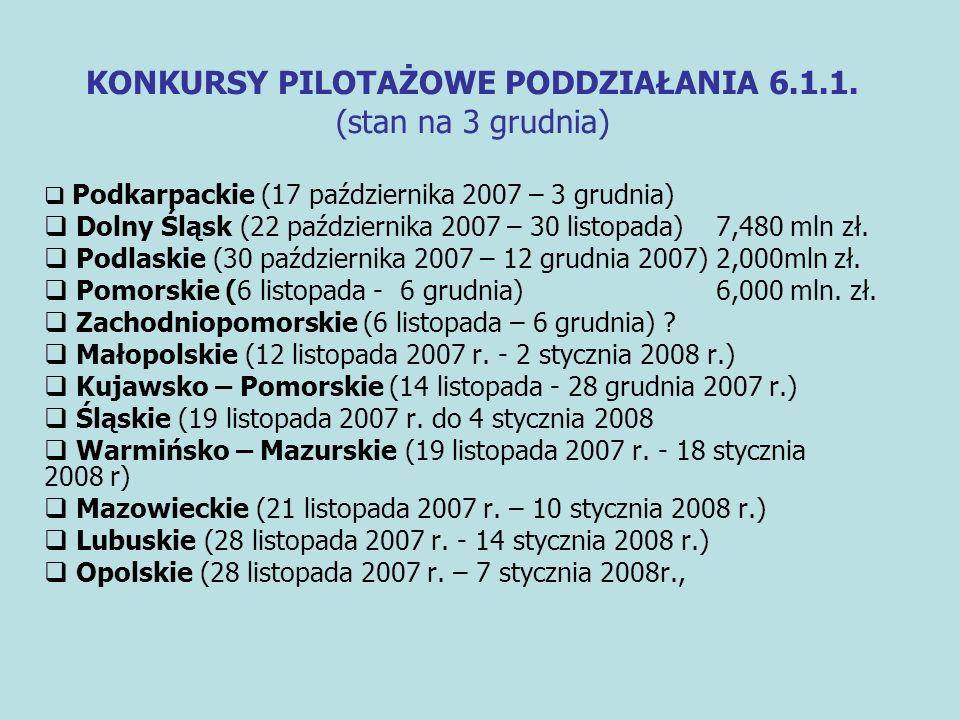 KONKURSY PILOTAŻOWE PODDZIAŁANIA 6.1.1. (stan na 3 grudnia) Podkarpackie (17 października 2007 – 3 grudnia) Dolny Śląsk (22 października 2007 – 30 lis