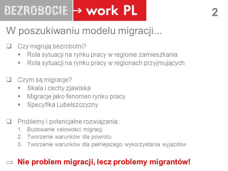 LUBLIN 2 W poszukiwaniu modelu migracji... Czy migrują bezrobotni? Rola sytuacji na rynku pracy w regionie zamieszkania Rola sytuacji na rynku pracy w