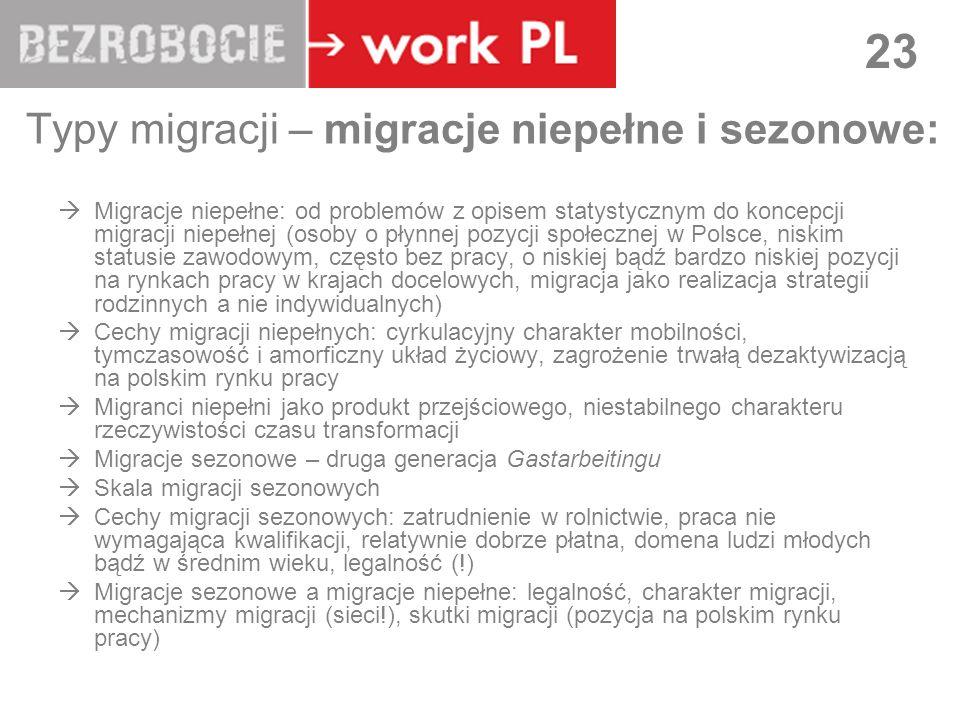 LUBLIN 23 Typy migracji – migracje niepełne i sezonowe: Migracje niepełne: od problemów z opisem statystycznym do koncepcji migracji niepełnej (osoby