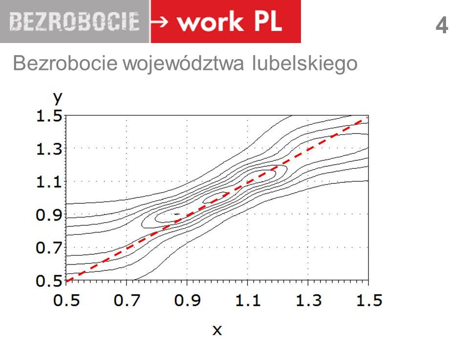 LUBLIN 4 Bezrobocie województwa lubelskiego