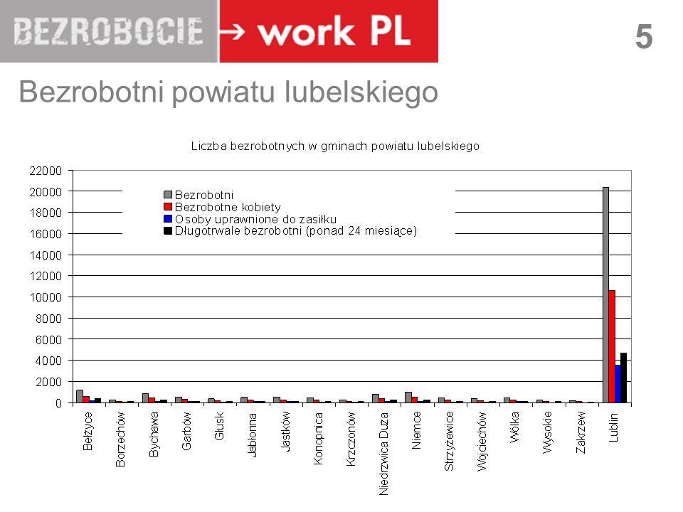 LUBLIN 5 Bezrobotni powiatu lubelskiego