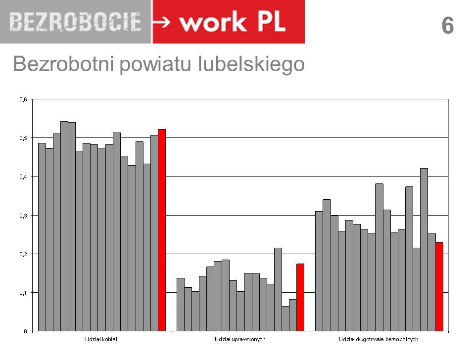 LUBLIN 6 Bezrobotni powiatu lubelskiego