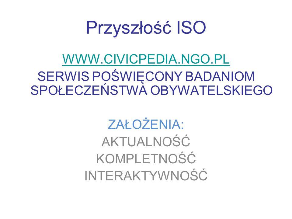 Przyszłość ISO WWW.CIVICPEDIA.NGO.PL SERWIS POŚWIĘCONY BADANIOM SPOŁECZEŃSTWA OBYWATELSKIEGO ZAŁOŻENIA: AKTUALNOŚĆ KOMPLETNOŚĆ INTERAKTYWNOŚĆ