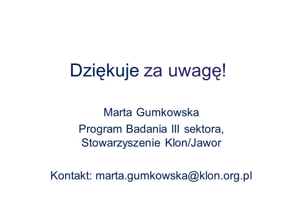 Dziękuje za uwagę! Marta Gumkowska Program Badania III sektora, Stowarzyszenie Klon/Jawor Kontakt: marta.gumkowska@klon.org.pl