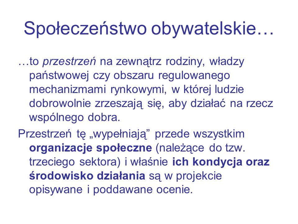 Społeczeństwo obywatelskie… …to przestrzeń na zewnątrz rodziny, władzy państwowej czy obszaru regulowanego mechanizmami rynkowymi, w której ludzie dob