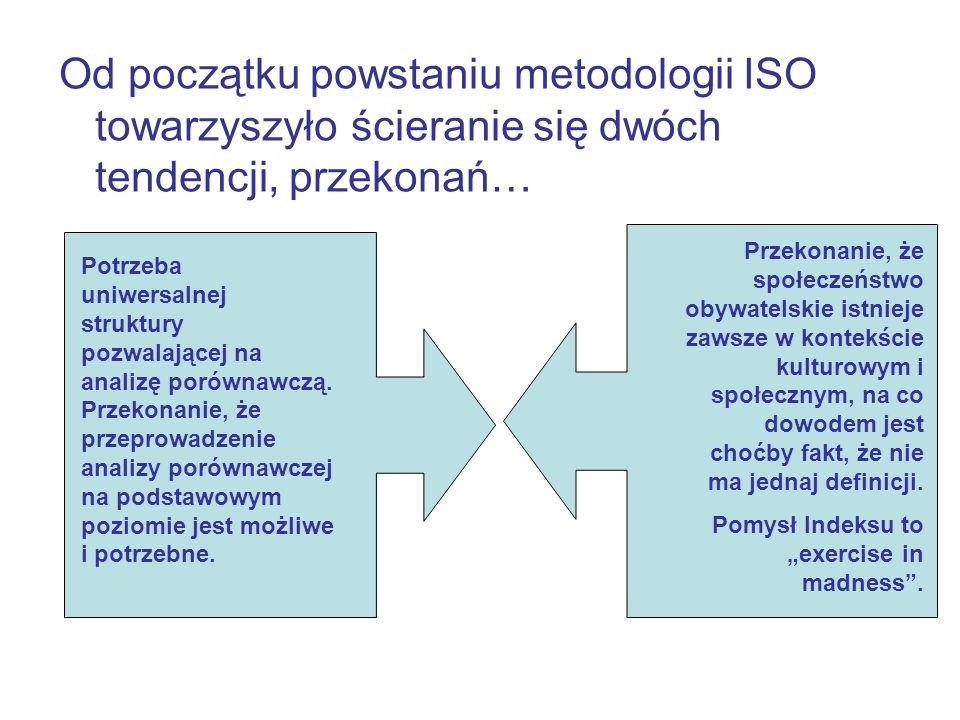 Od początku powstaniu metodologii ISO towarzyszyło ścieranie się dwóch tendencji, przekonań… Potrzeba uniwersalnej struktury pozwalającej na analizę p
