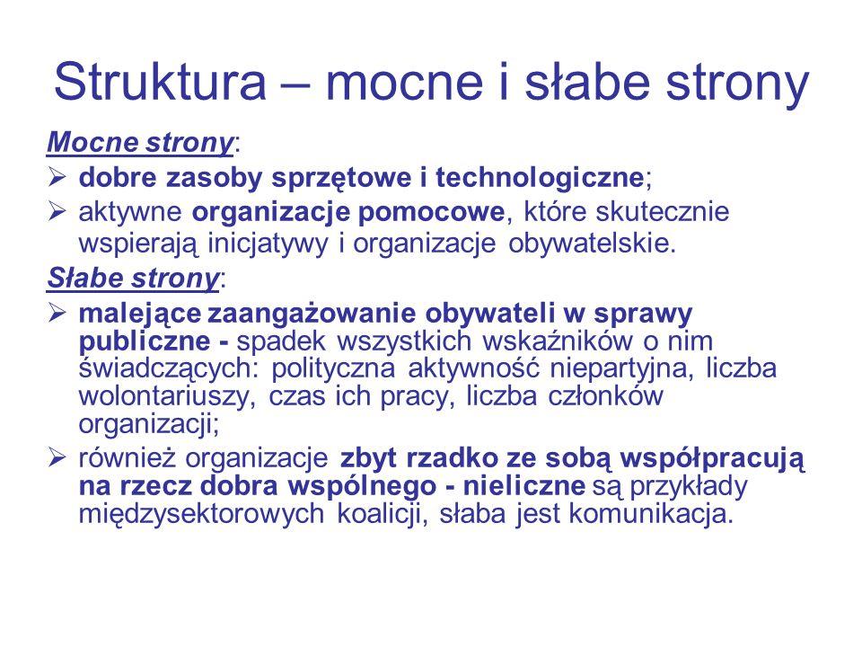 Struktura – mocne i słabe strony Mocne strony: dobre zasoby sprzętowe i technologiczne; aktywne organizacje pomocowe, które skutecznie wspierają inicj