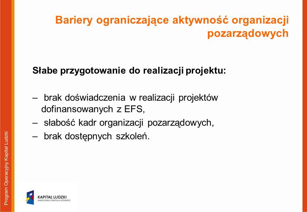 Bariery ograniczające aktywność organizacji pozarządowych Słabe przygotowanie do realizacji projektu: – brak doświadczenia w realizacji projektów dofi