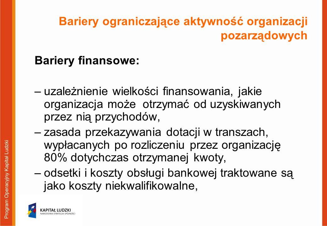 Bariery ograniczające aktywność organizacji pozarządowych Bariery finansowe: –uzależnienie wielkości finansowania, jakie organizacja może otrzymać od uzyskiwanych przez nią przychodów, –zasada przekazywania dotacji w transzach, wypłacanych po rozliczeniu przez organizację 80% dotychczas otrzymanej kwoty, –odsetki i koszty obsługi bankowej traktowane są jako koszty niekwalifikowalne,