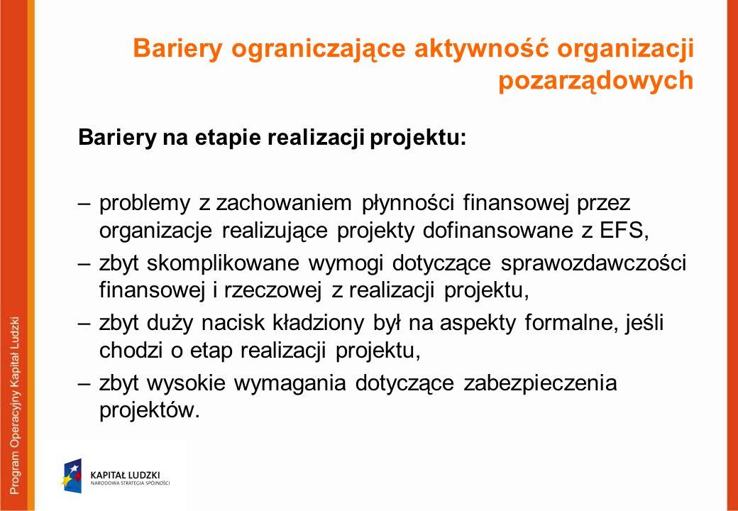 Bariery ograniczające aktywność organizacji pozarządowych Bariery na etapie realizacji projektu: –problemy z zachowaniem płynności finansowej przez organizacje realizujące projekty dofinansowane z EFS, –zbyt skomplikowane wymogi dotyczące sprawozdawczości finansowej i rzeczowej z realizacji projektu, –zbyt duży nacisk kładziony był na aspekty formalne, jeśli chodzi o etap realizacji projektu, –zbyt wysokie wymagania dotyczące zabezpieczenia projektów.