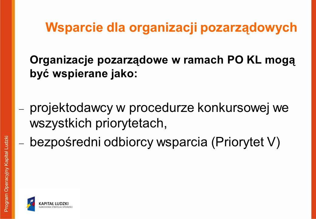 Wsparcie dla organizacji pozarządowych Organizacje pozarządowe w ramach PO KL mogą być wspierane jako: projektodawcy w procedurze konkursowej we wszystkich priorytetach, bezpośredni odbiorcy wsparcia (Priorytet V)