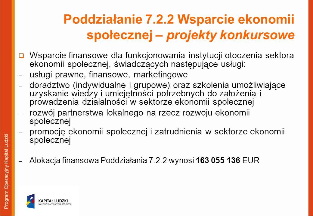 Poddziałanie 7.2.2 Wsparcie ekonomii społecznej – projekty konkursowe Wsparcie finansowe dla funkcjonowania instytucji otoczenia sektora ekonomii społ